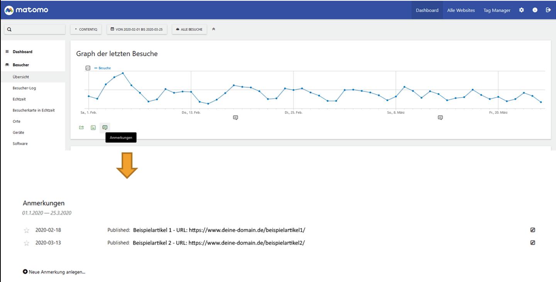 Screenshot Matomo-Anmerkungen im Besucher-Graph
